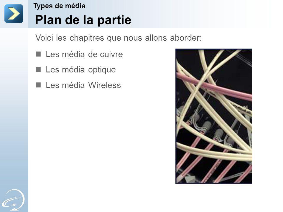 Plan de la partie Les média de cuivre Les média optique Les média Wireless Voici les chapitres que nous allons aborder: Types de média