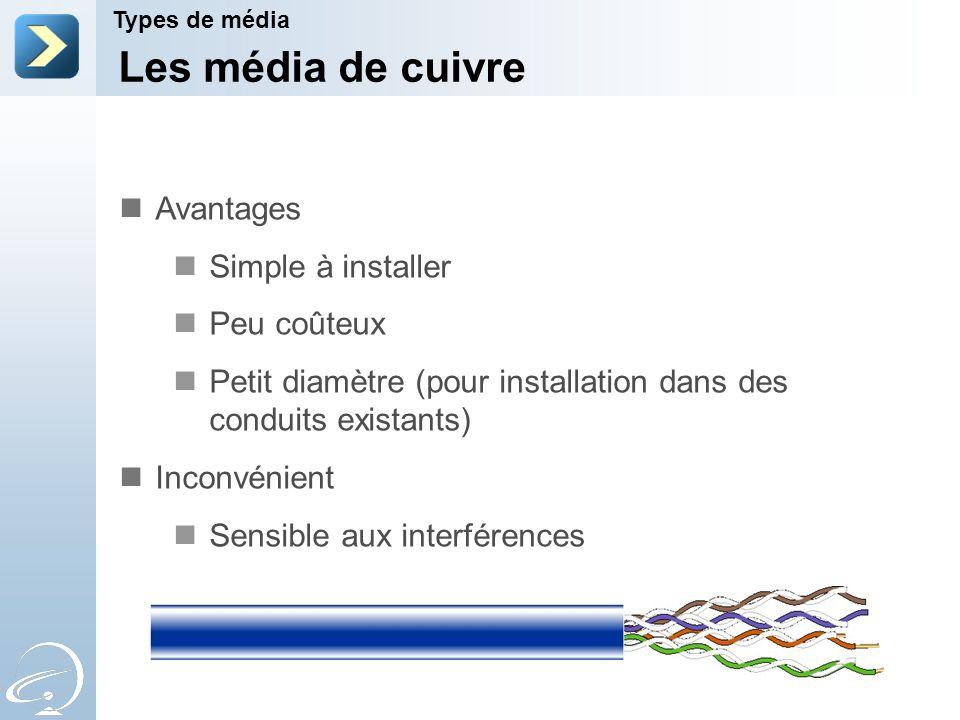 Les média de cuivre Types de média Avantages Simple à installer Peu coûteux Petit diamètre (pour installation dans des conduits existants) Inconvénien