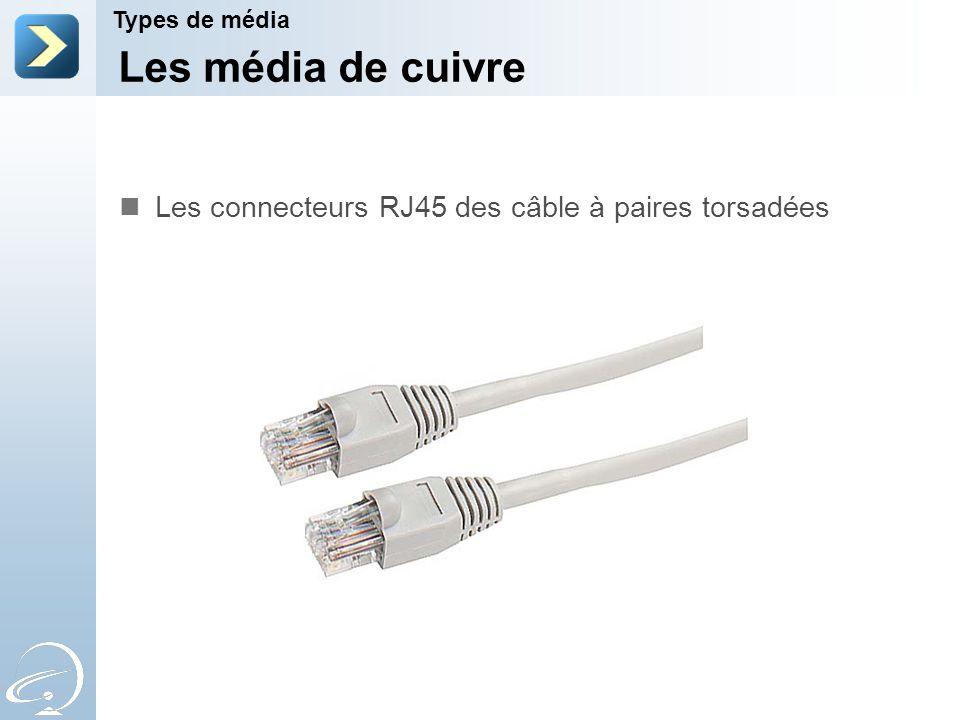 Les média de cuivre Types de média Les connecteurs RJ45 des câble à paires torsadées