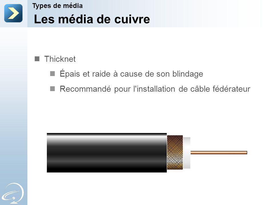 Les média de cuivre Types de média Thicknet Épais et raide à cause de son blindage Recommandé pour l'installation de câble fédérateur