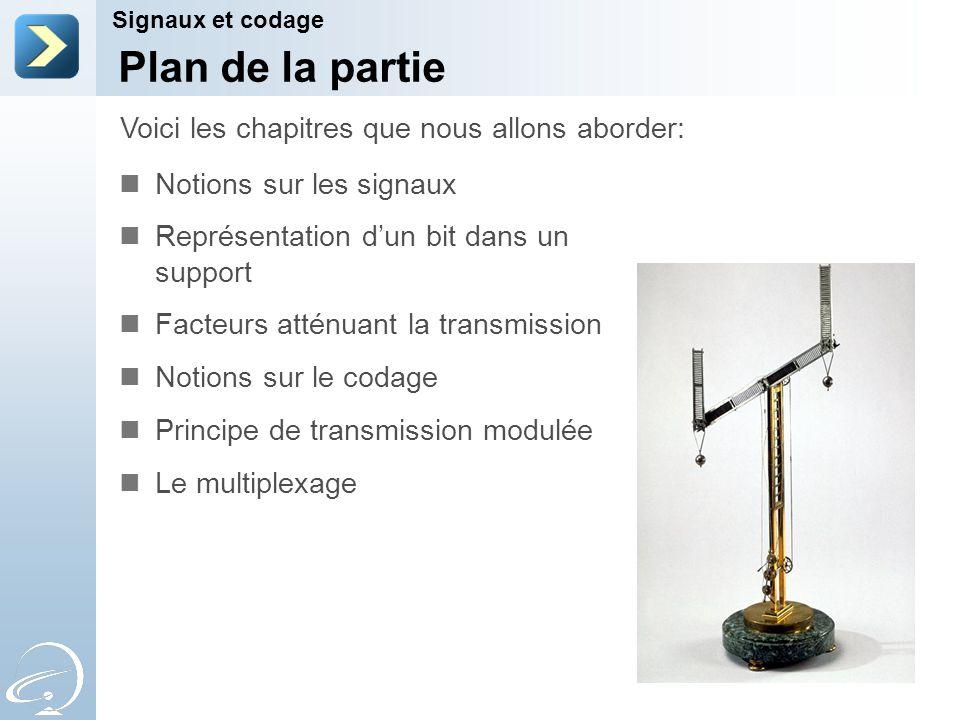 Plan de la partie Voici les chapitres que nous allons aborder: Signaux et codage Notions sur les signaux Représentation dun bit dans un support Facteu