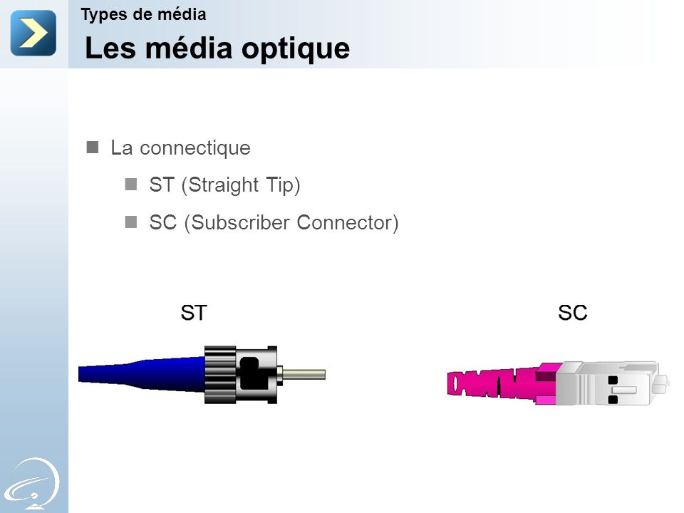 Les média optique Types de média La connectique ST (Straight Tip) SC (Subscriber Connector)