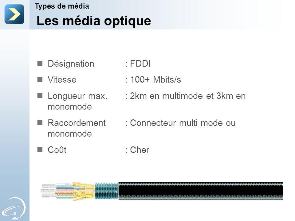 Les média optique Types de média Désignation : FDDI Vitesse : 100+ Mbits/s Longueur max. : 2km en multimode et 3km en monomode Raccordement : Connecte