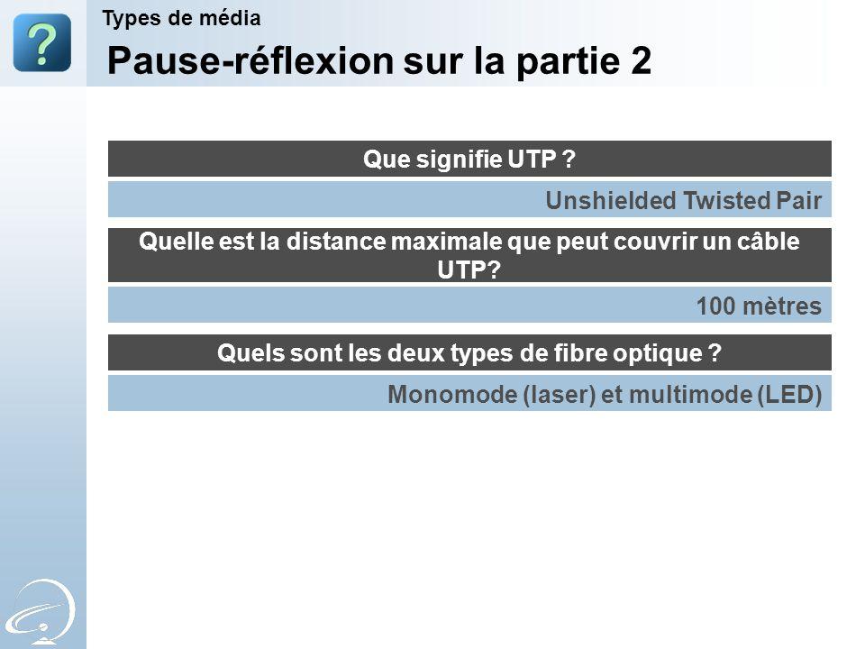 Pause-réflexion sur la partie 2 Types de média Que signifie UTP ? Quelle est la distance maximale que peut couvrir un câble UTP? Quels sont les deux t