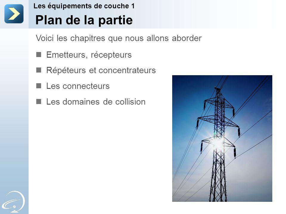 Plan de la partie Voici les chapitres que nous allons aborder Les équipements de couche 1 Emetteurs, récepteurs Répéteurs et concentrateurs Les connec