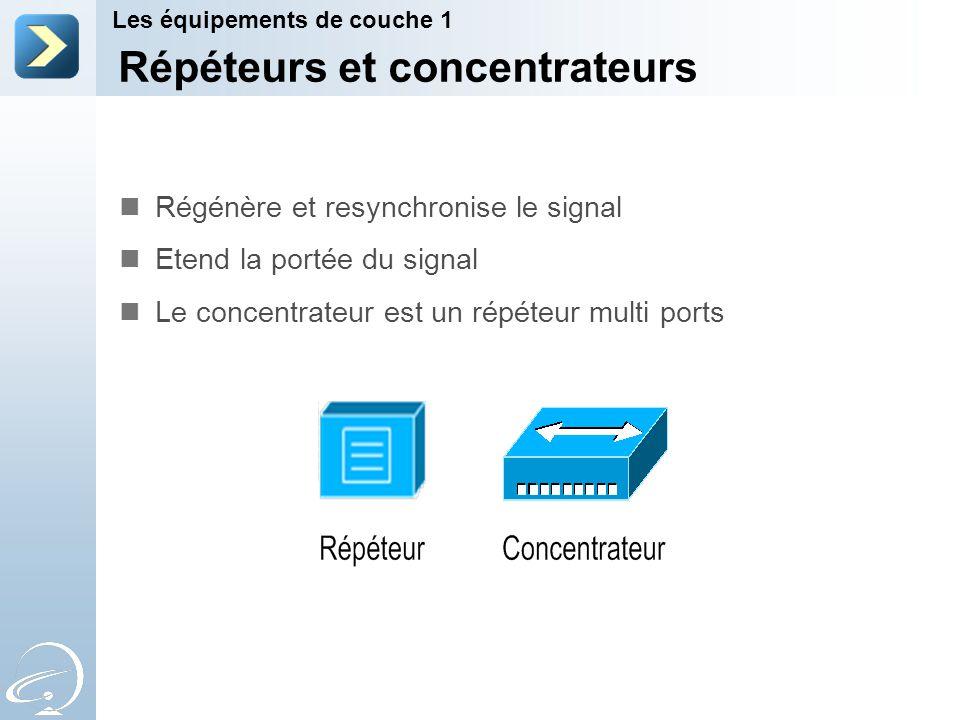Répéteurs et concentrateurs Les équipements de couche 1 Régénère et resynchronise le signal Etend la portée du signal Le concentrateur est un répéteur