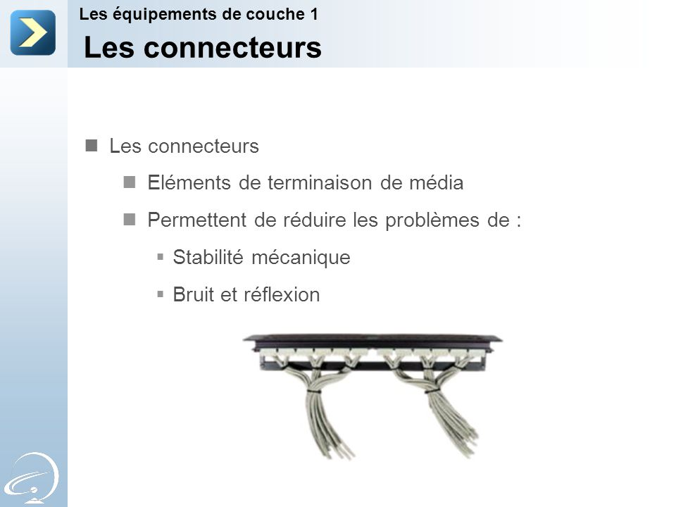 Les connecteurs Les équipements de couche 1 Les connecteurs Eléments de terminaison de média Permettent de réduire les problèmes de : Stabilité mécani