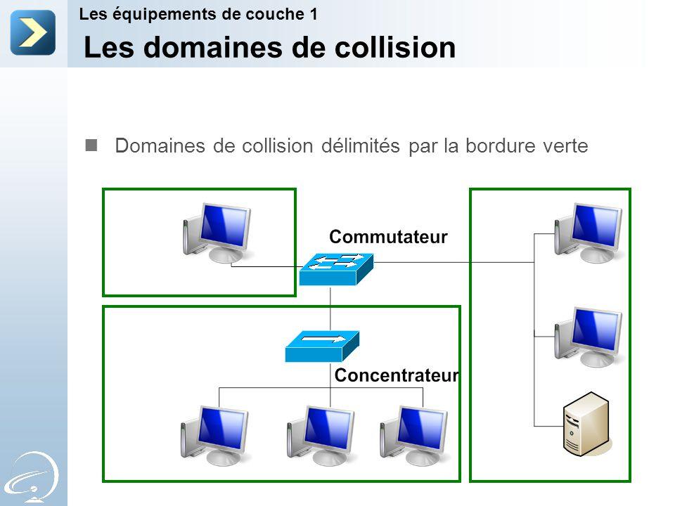 Les domaines de collision Les équipements de couche 1 Domaines de collision délimités par la bordure verte