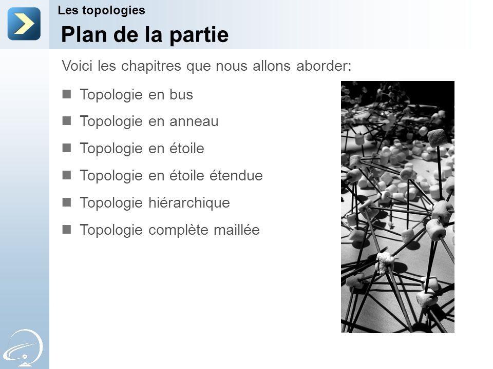 Plan de la partie Voici les chapitres que nous allons aborder: Les topologies Topologie en bus Topologie en anneau Topologie en étoile Topologie en ét