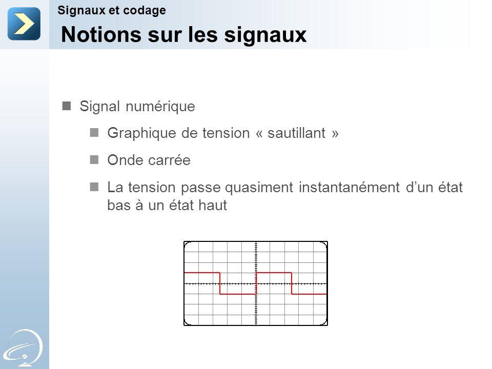 Notions sur les signaux Signaux et codage Un bit correspond à une information ayant deux valeurs possibles 0 ou 1 Exemples Signal électrique 0 = 0 Volts et 1 = +5 volts Signal optique 0 = faible intensité et 1 = forte intensité Transmission sans fil 0 = courte rafale donde et 1 = rafale donde plus longue
