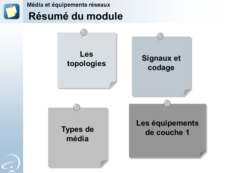 Les équipements de couche 1 Les topologies Signaux et codage Résumé du module Types de média Média et équipements réseaux