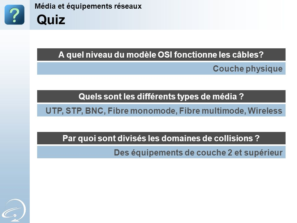 Quiz A quel niveau du modèle OSI fonctionne les câbles? Quels sont les différents types de média ? Par quoi sont divisés les domaines de collisions ?