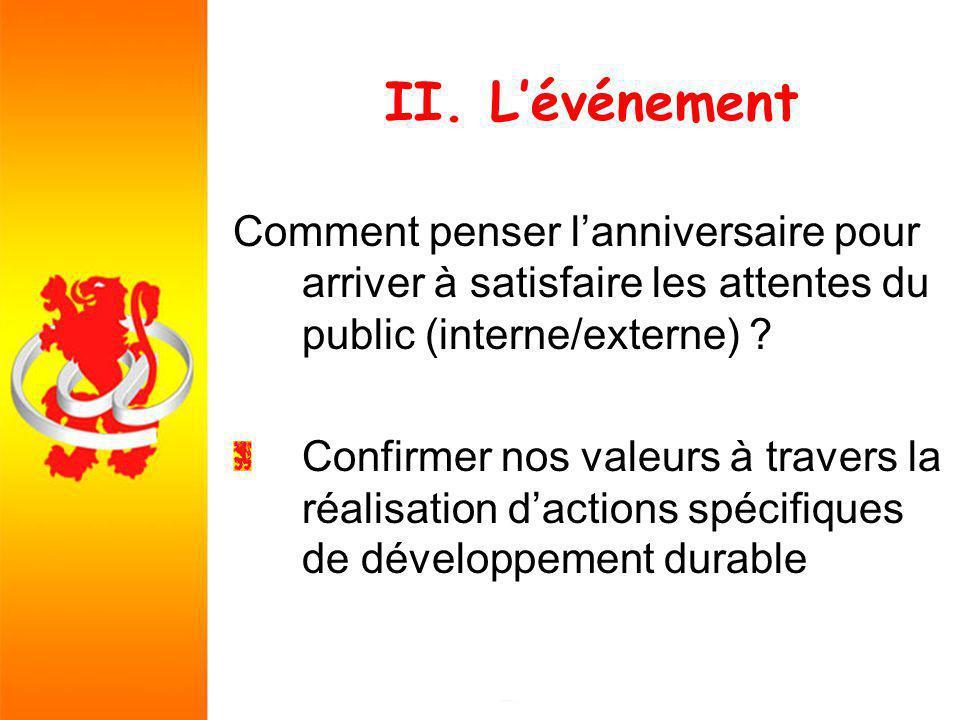 II. Lévénement Comment penser lanniversaire pour arriver à satisfaire les attentes du public (interne/externe) ? Confirmer nos valeurs à travers la ré
