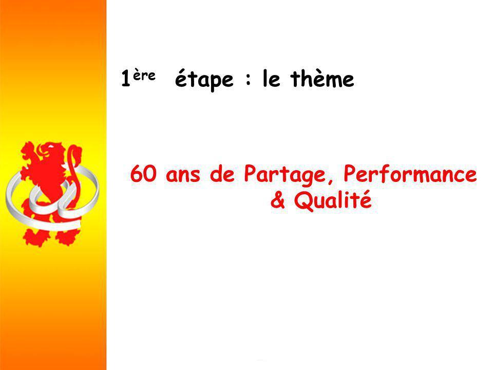 1 ère étape : le thème 60 ans de Partage, Performance & Qualité