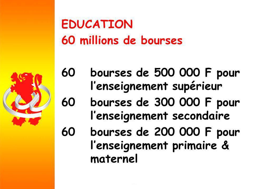 EDUCATION 60 millions de bourses 60 bourses de 500 000 F pour lenseignement supérieur 60 bourses de 300 000 F pour lenseignement secondaire 60 bourses de 200 000 F pour lenseignement primaire & maternel