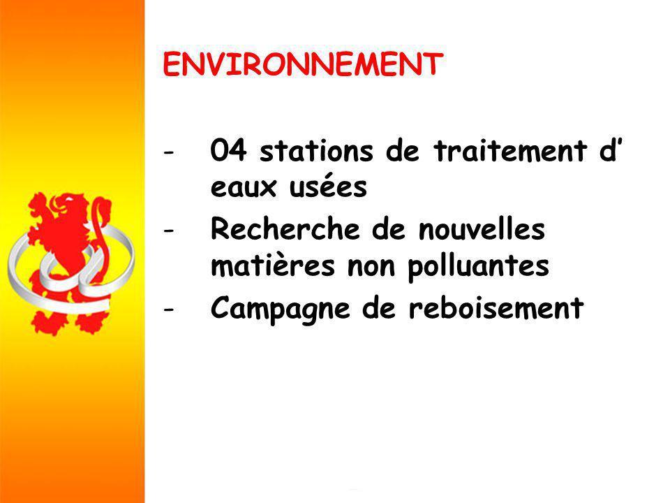 ENVIRONNEMENT -04 stations de traitement d eaux usées -Recherche de nouvelles matières non polluantes -Campagne de reboisement
