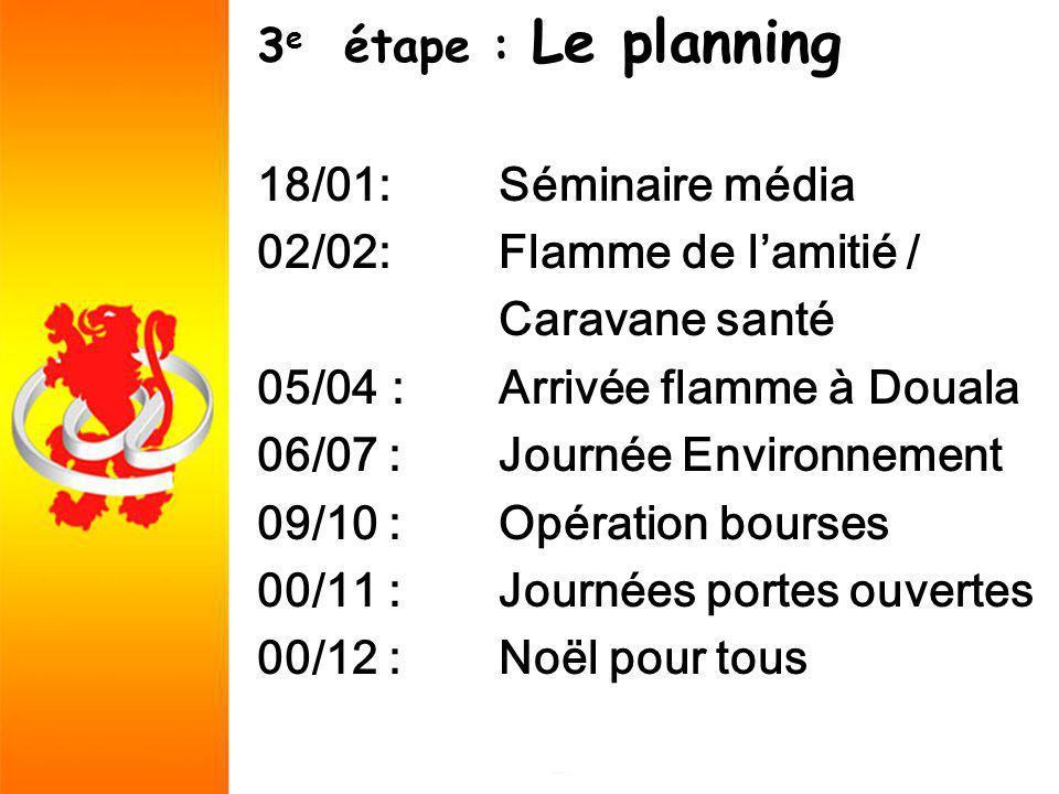 3 e étape : Le planning 18/01: Séminaire média 02/02:Flamme de lamitié / Caravane santé 05/04 :Arrivée flamme à Douala 06/07 :Journée Environnement 09/10 :Opération bourses 00/11 :Journées portes ouvertes 00/12 :Noël pour tous