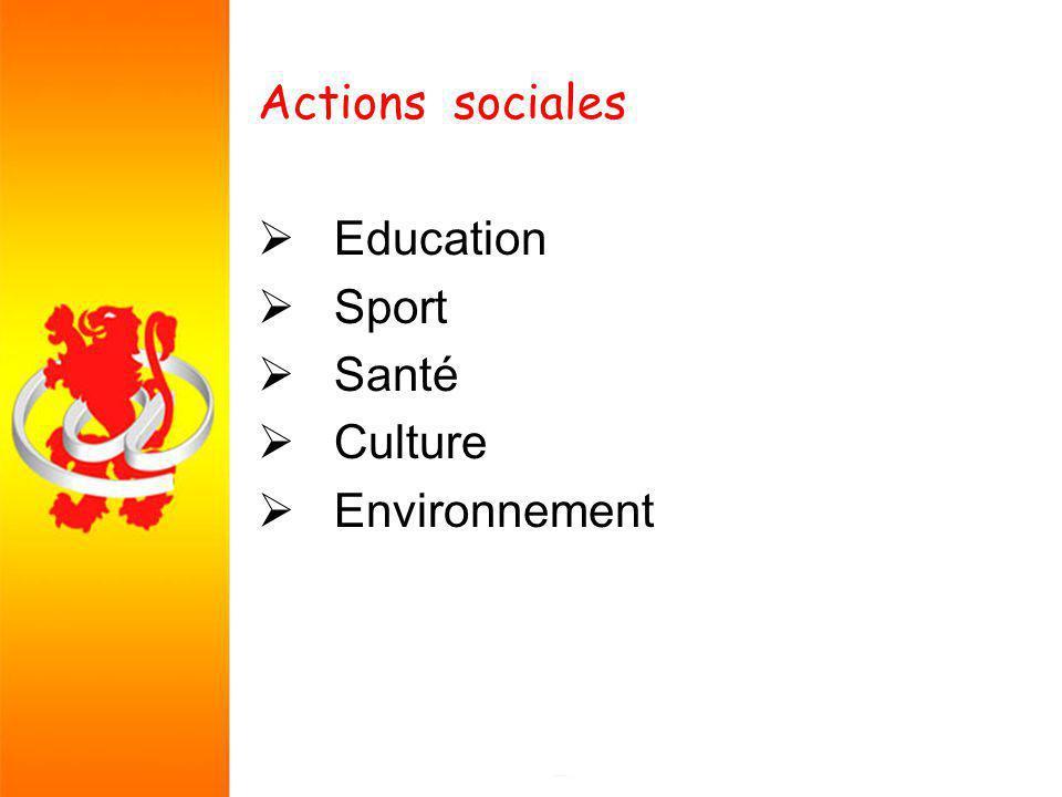 Actions sociales Education Sport Santé Culture Environnement