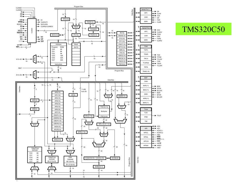 TMS320C50