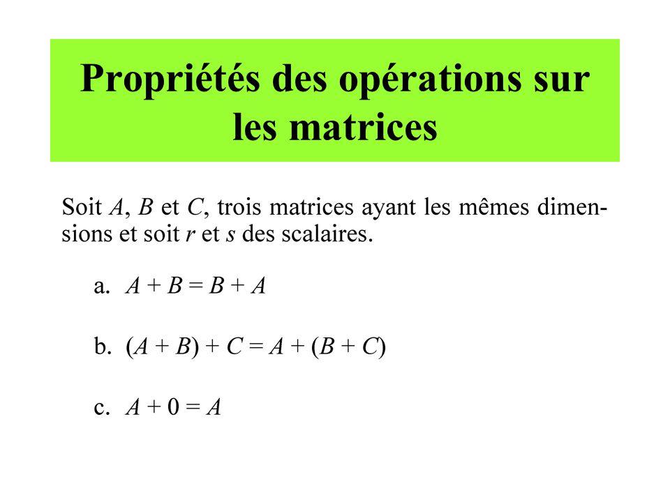 Propriétés des opérations sur les matrices