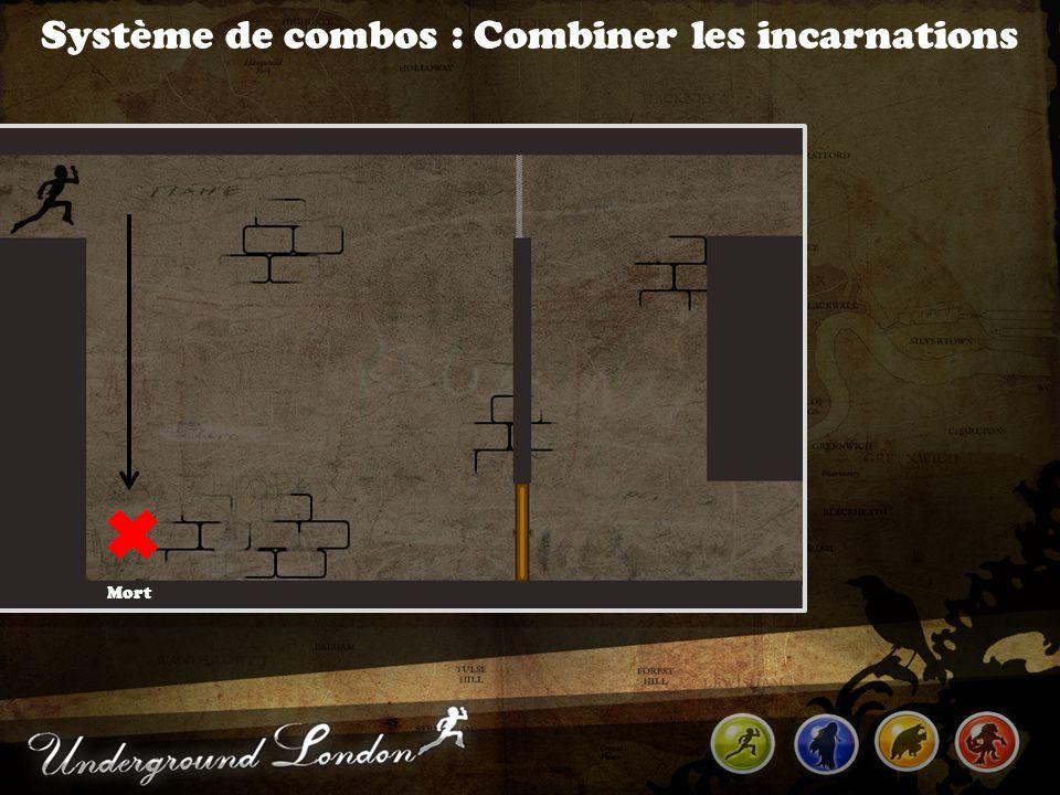 Système de combos : Combiner les incarnations Mort