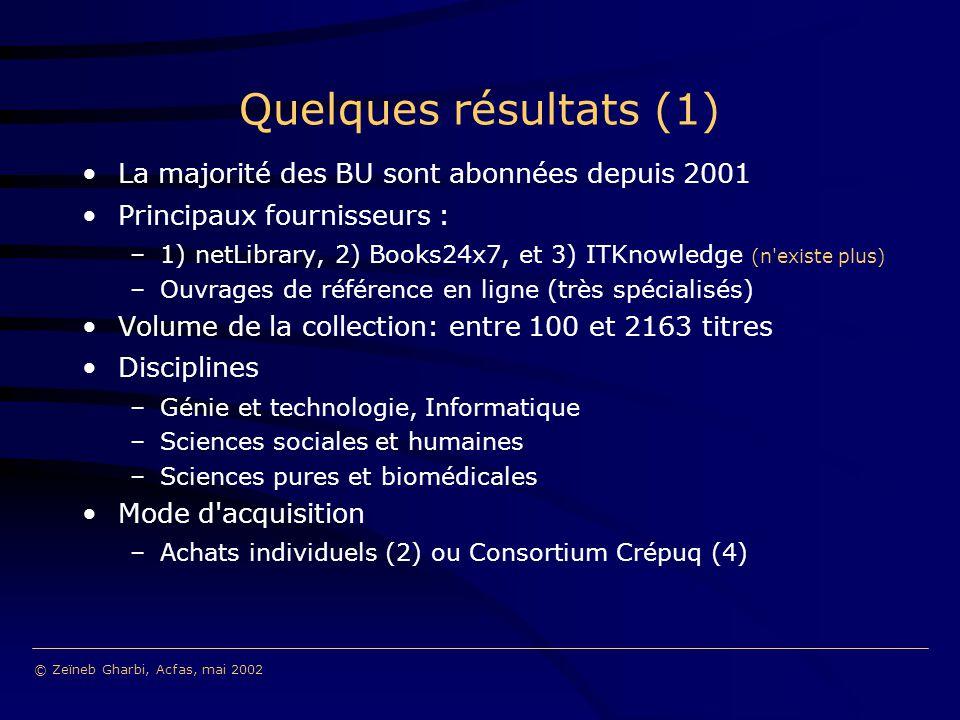 Quelques résultats (1) La majorité des BU sont abonnées depuis 2001 Principaux fournisseurs : –1) netLibrary, 2) Books24x7, et 3) ITKnowledge (n existe plus) –Ouvrages de référence en ligne (très spécialisés) Volume de la collection: entre 100 et 2163 titres Disciplines –Génie et technologie, Informatique –Sciences sociales et humaines –Sciences pures et biomédicales Mode d acquisition –Achats individuels (2) ou Consortium Crépuq (4) © Zeïneb Gharbi, Acfas, mai 2002