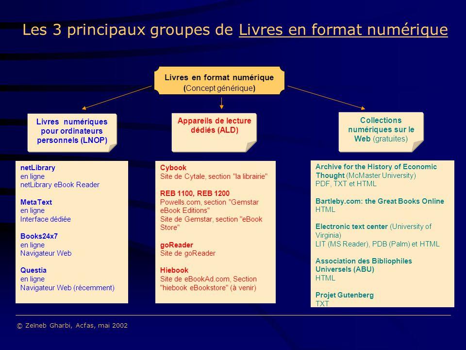 Les 3 principaux groupes de Livres en format numérique © Zeïneb Gharbi, Acfas, mai 2002 Livres en format numérique (Concept générique) Livres numériqu