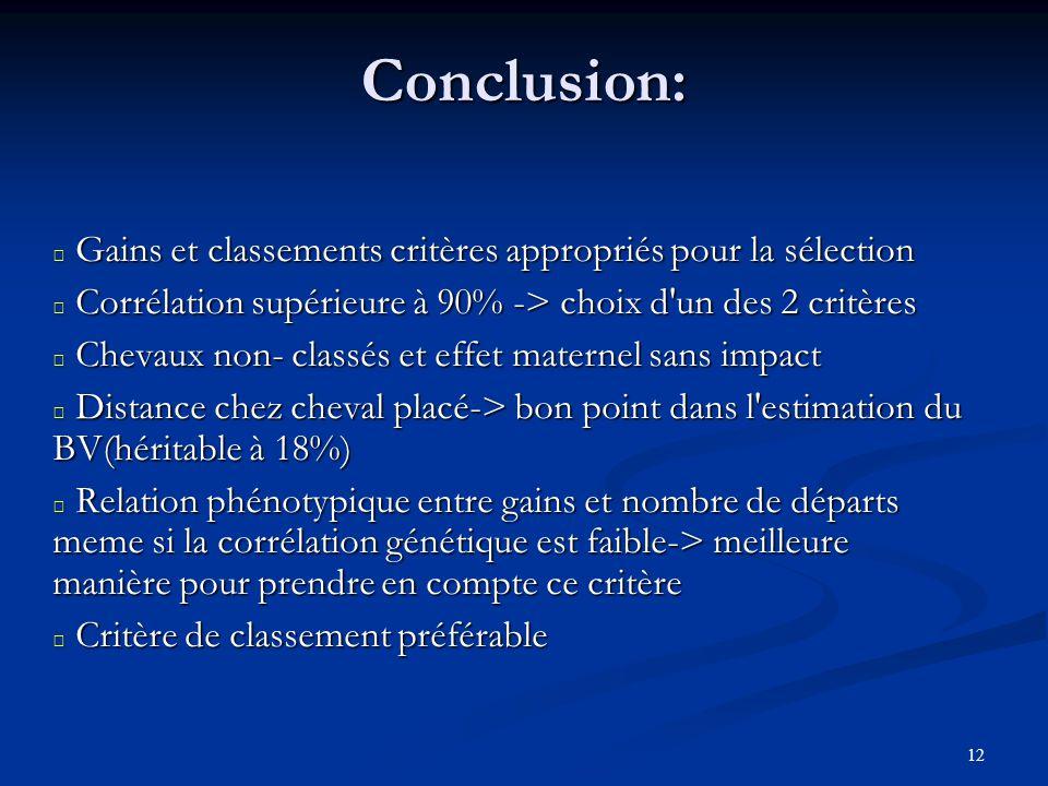 12 Conclusion: Gains et classements critères appropriés pour la sélection Gains et classements critères appropriés pour la sélection Corrélation supér