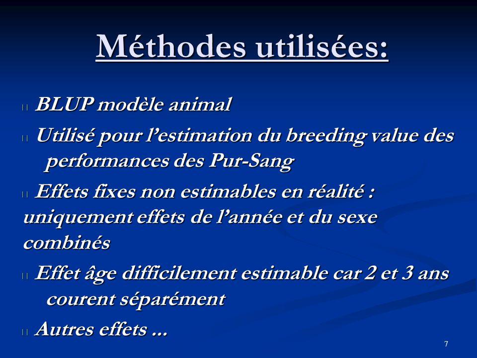 7 Méthodes utilisées: BLUP modèle animal BLUP modèle animal Utilisé pour lestimation du breeding value des performances des Pur-Sang Utilisé pour lest