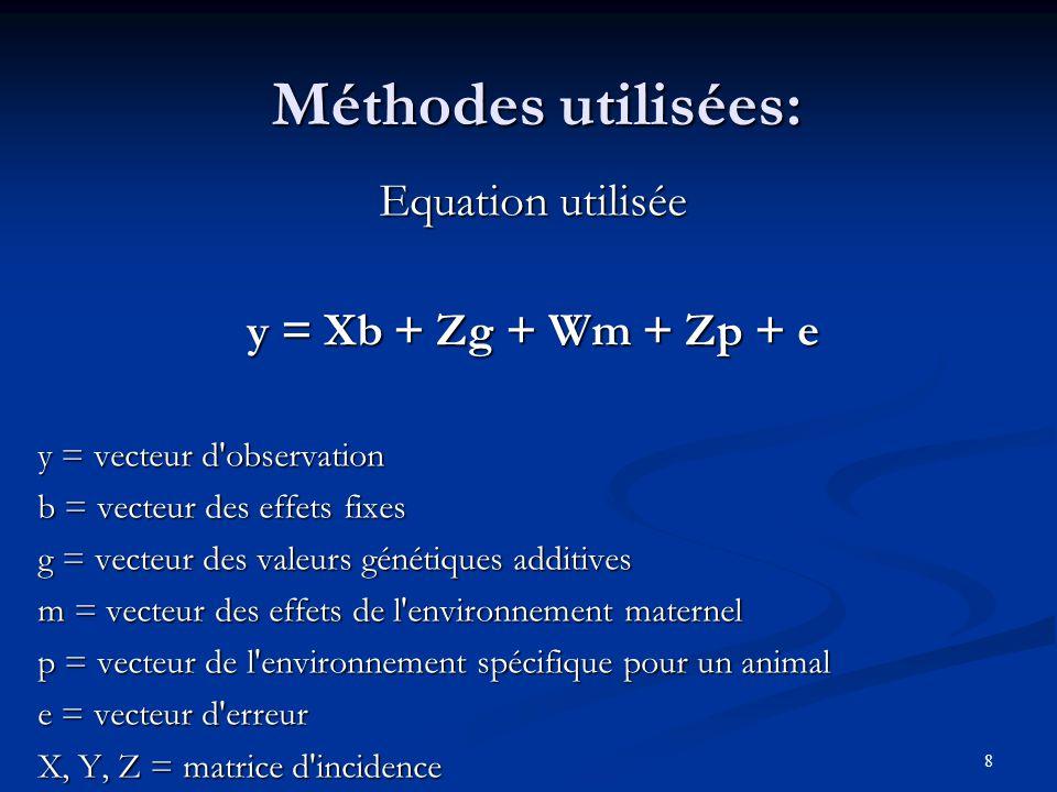 8 Méthodes utilisées: Equation utilisée y = Xb + Zg + Wm + Zp + e y = vecteur d observation b = vecteur des effets fixes g = vecteur des valeurs génétiques additives m = vecteur des effets de l environnement maternel p = vecteur de l environnement spécifique pour un animal e = vecteur d erreur X, Y, Z = matrice d incidence