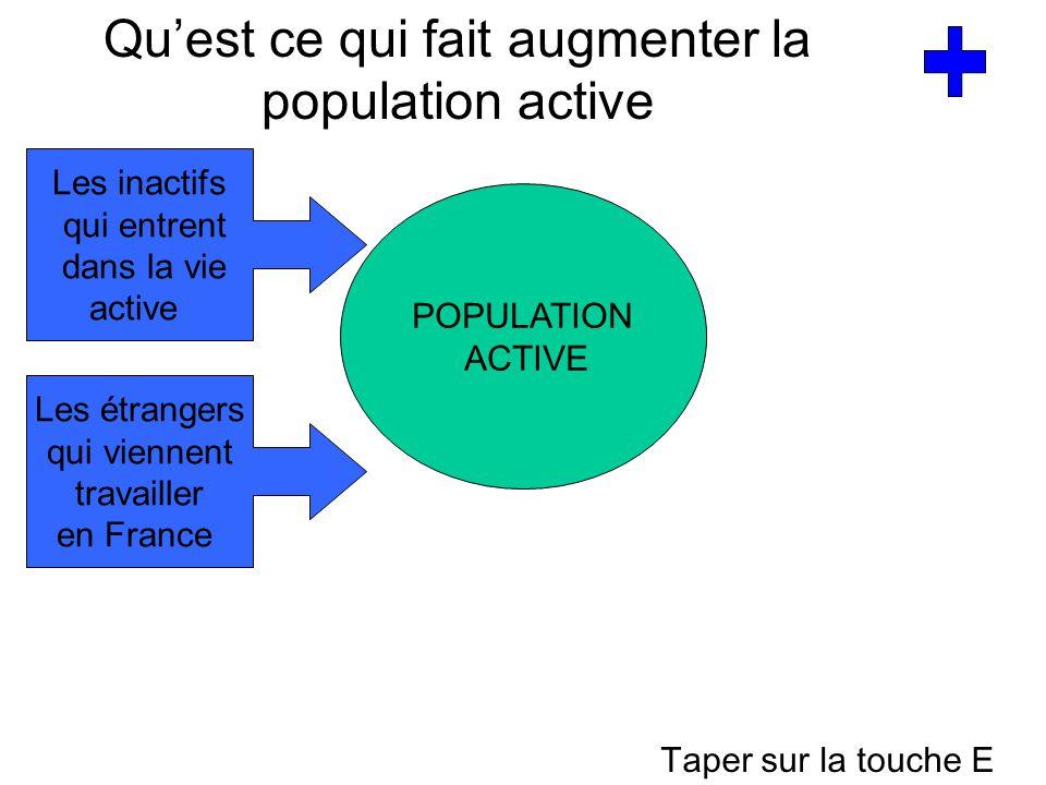 POPULATION ACTIVE Quest ce qui fait augmenter la population active Les inactifs qui entrent dans la vie active Les étrangers qui viennent travailler e