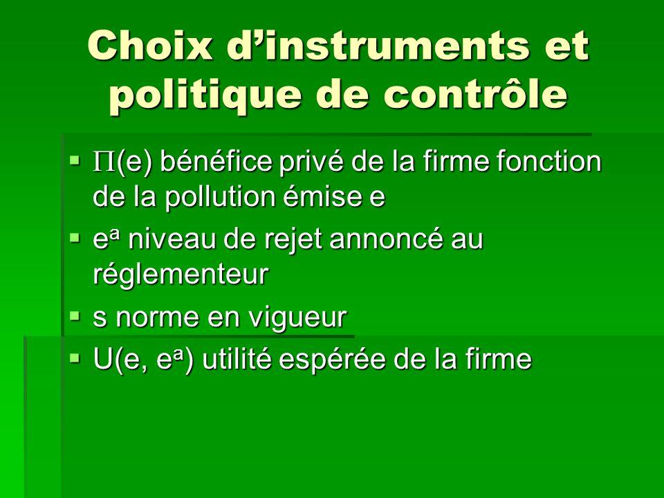 Choix dinstruments et politique de contrôle (e) bénéfice privé de la firme fonction de la pollution émise e (e) bénéfice privé de la firme fonction de
