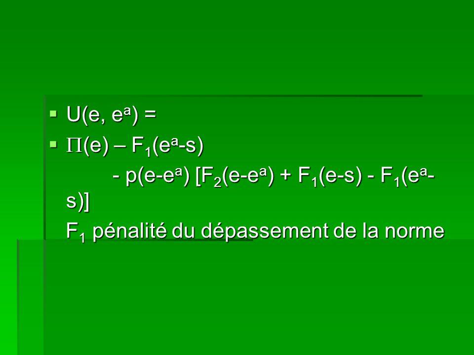 U(e, e a ) = U(e, e a ) = (e) – F 1 (e a -s) (e) – F 1 (e a -s) - p(e-e a ) [F 2 (e-e a ) + F 1 (e-s) - F 1 (e a - s)] - p(e-e a ) [F 2 (e-e a ) + F 1