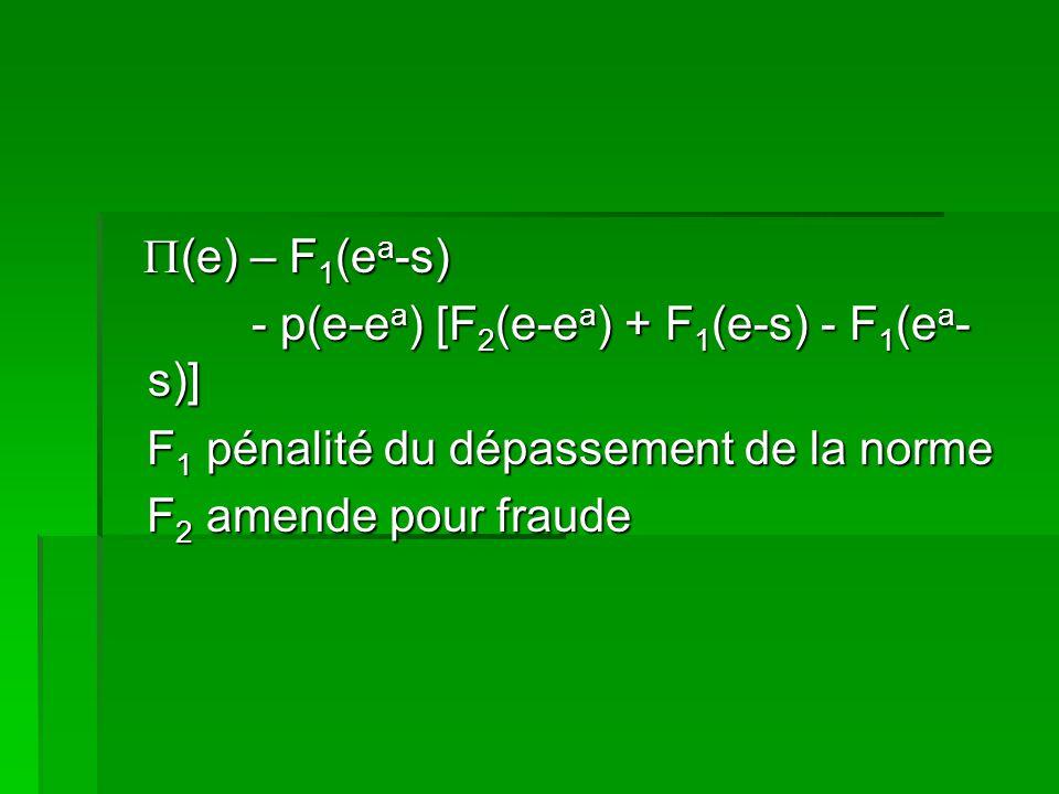 (e) – F 1 (e a -s) (e) – F 1 (e a -s) - p(e-e a ) [F 2 (e-e a ) + F 1 (e-s) - F 1 (e a - s)] - p(e-e a ) [F 2 (e-e a ) + F 1 (e-s) - F 1 (e a - s)] F