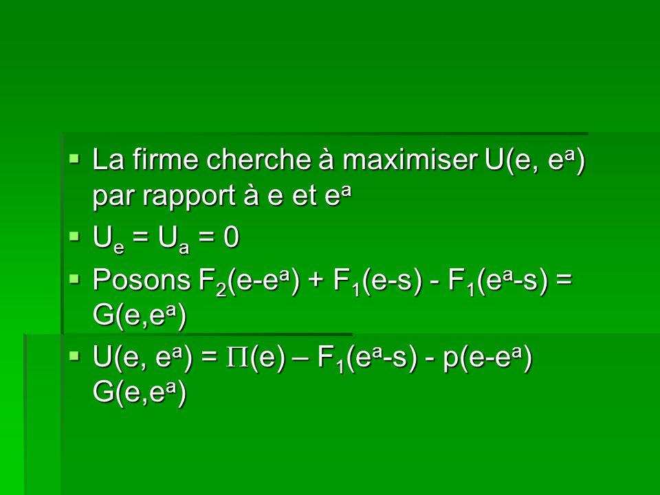 La firme cherche à maximiser U(e, e a ) par rapport à e et e a La firme cherche à maximiser U(e, e a ) par rapport à e et e a U e = U a = 0 U e = U a
