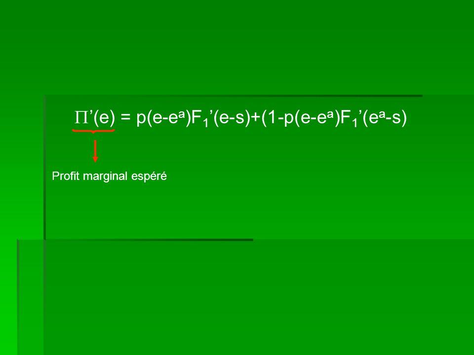 Profit marginal espéré (e) = p(e-e a )F 1 (e-s)+(1-p(e-e a )F 1 (e a -s)