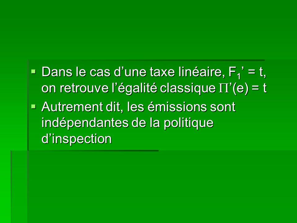 Dans le cas dune taxe linéaire, F 1 = t, on retrouve légalité classique (e) = t Dans le cas dune taxe linéaire, F 1 = t, on retrouve légalité classiqu