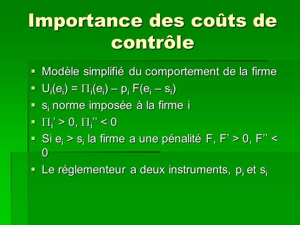 Importance des coûts de contrôle Modèle simplifié du comportement de la firme Modèle simplifié du comportement de la firme U i (e i ) = i (e i ) – p i