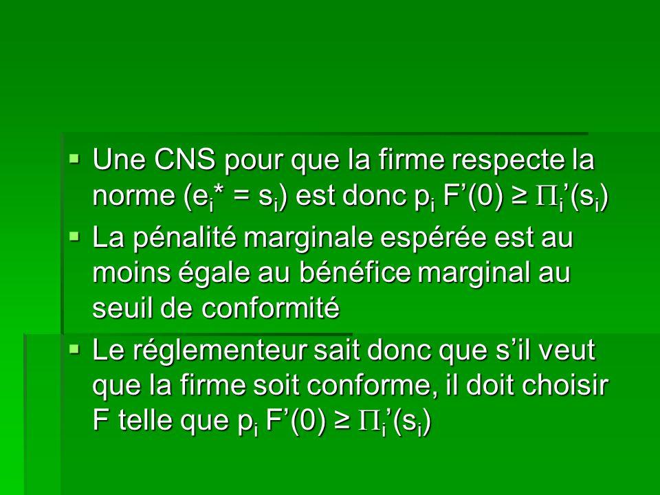 Une CNS pour que la firme respecte la norme (e i * = s i ) est donc p i F(0) i (s i ) Une CNS pour que la firme respecte la norme (e i * = s i ) est d