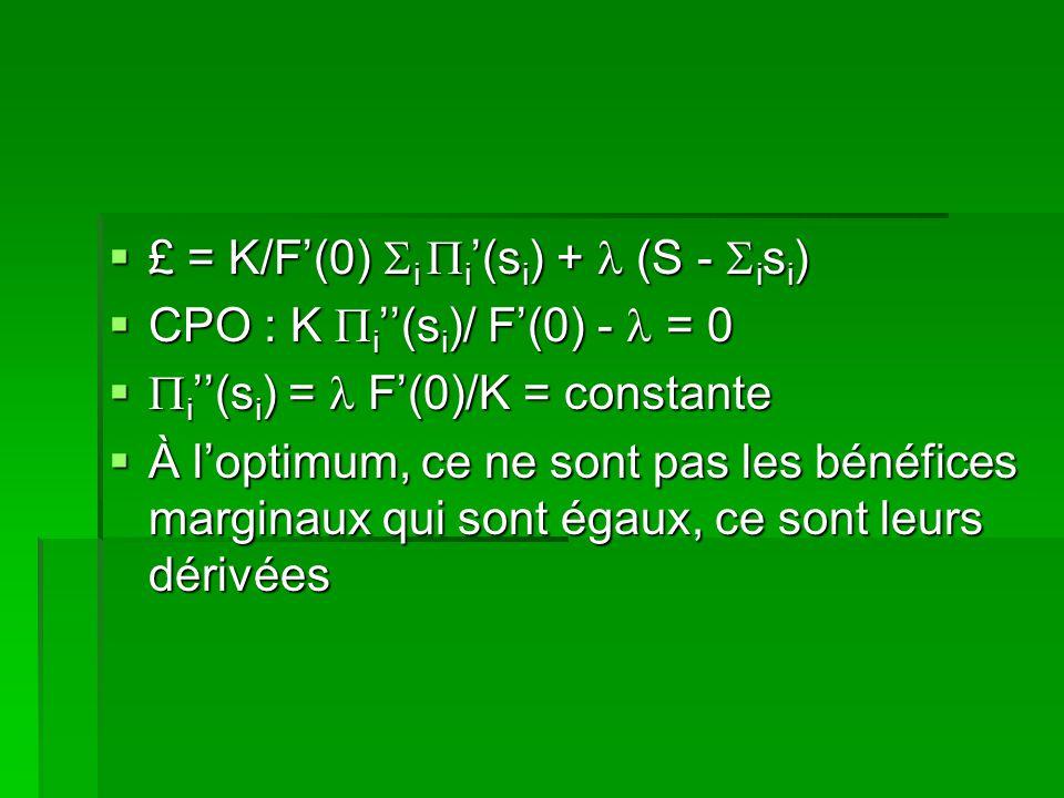 £ = K/F(0) i i (s i ) + (S - i s i ) £ = K/F(0) i i (s i ) + (S - i s i ) CPO : K i (s i )/ F(0) - = 0 CPO : K i (s i )/ F(0) - = 0 i (s i ) = F(0)/K
