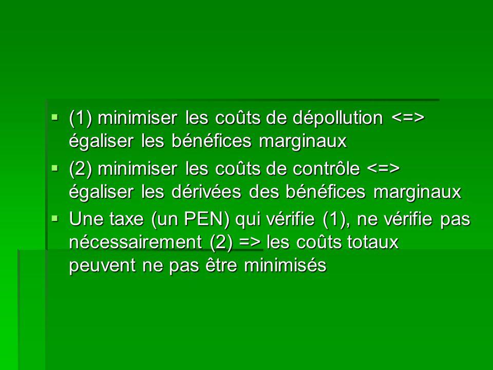 (1) minimiser les coûts de dépollution égaliser les bénéfices marginaux (1) minimiser les coûts de dépollution égaliser les bénéfices marginaux (2) mi
