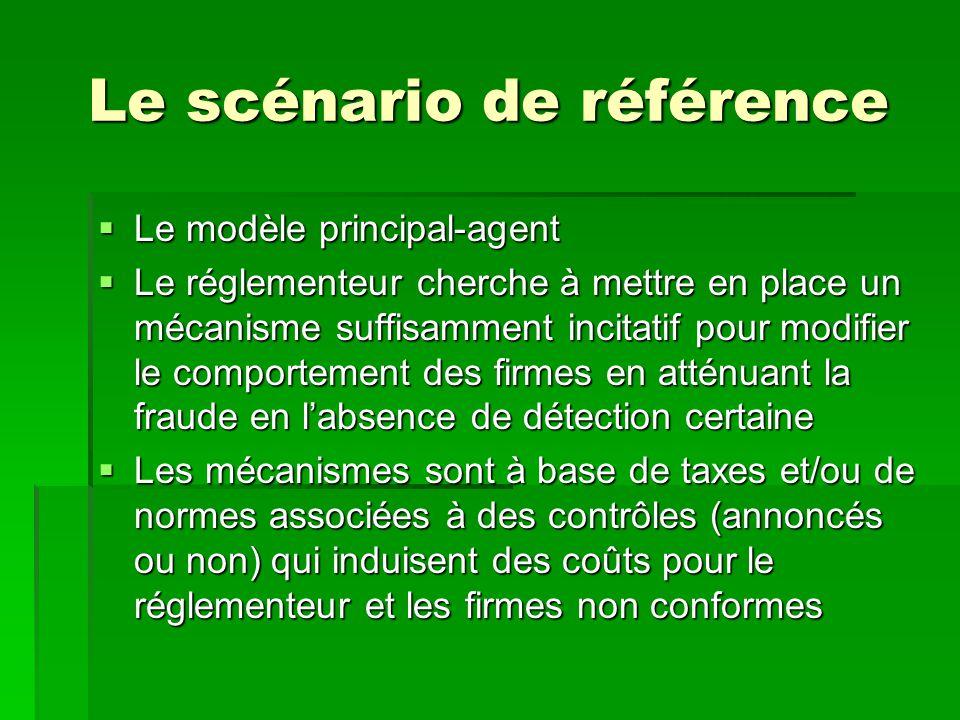 Le scénario de référence Le modèle principal-agent Le modèle principal-agent Le réglementeur cherche à mettre en place un mécanisme suffisamment incit