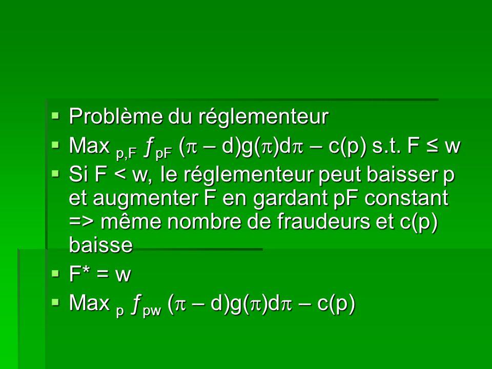 Problème du réglementeur Problème du réglementeur Max p,F ƒ pF ( – d)g( )d – c(p) s.t. F w Max p,F ƒ pF ( – d)g( )d – c(p) s.t. F w Si F même nombre d