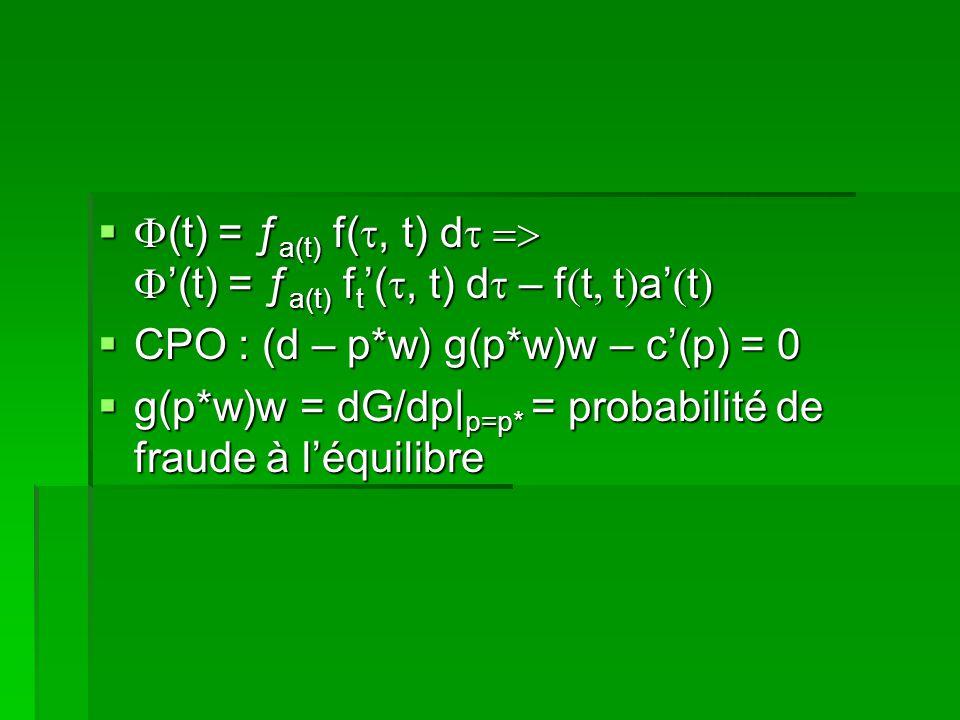 (t) = ƒ a(t) f(, t) d (t) = ƒ a(t) f t (, t) d – f t t a t (t) = ƒ a(t) f(, t) d (t) = ƒ a(t) f t (, t) d – f t t a t CPO : (d – p*w) g(p*w)w – c(p) =