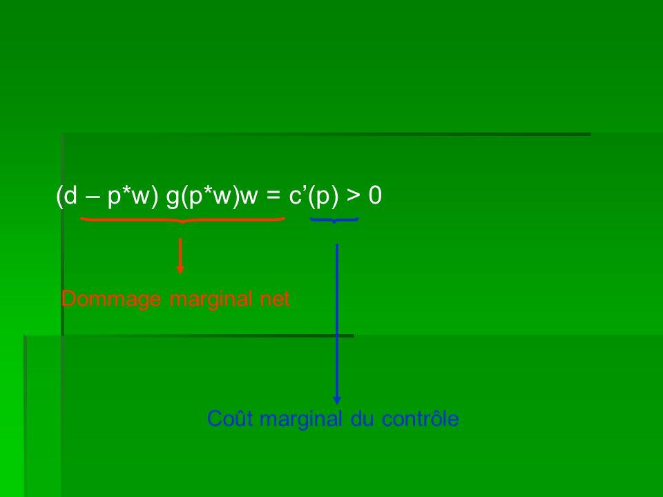 (d – p*w) g(p*w)w = c(p) > 0 Coût marginal du contrôle Dommage marginal net