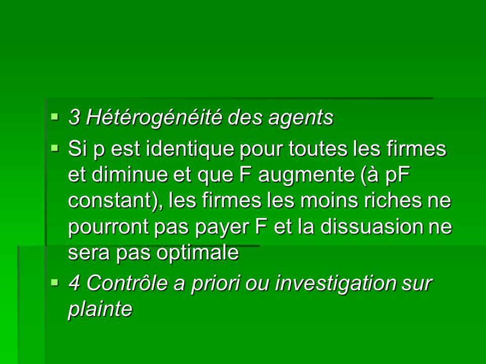 3 Hétérogénéité des agents 3 Hétérogénéité des agents Si p est identique pour toutes les firmes et diminue et que F augmente (à pF constant), les firm
