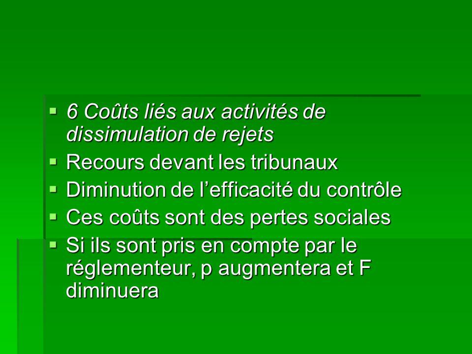 6 Coûts liés aux activités de dissimulation de rejets 6 Coûts liés aux activités de dissimulation de rejets Recours devant les tribunaux Recours devan