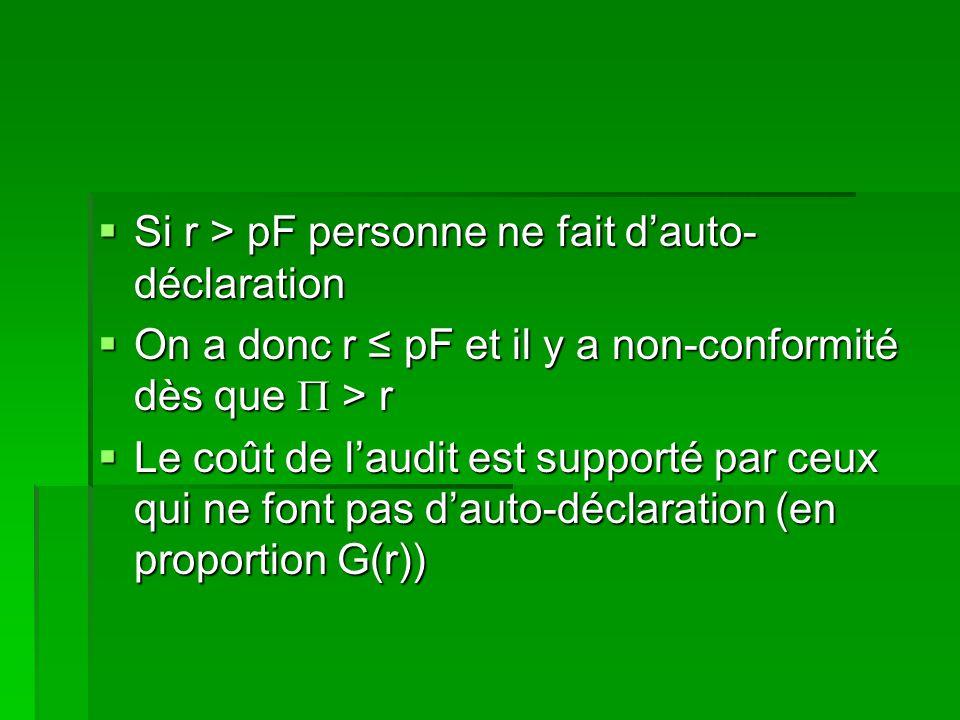 Si r > pF personne ne fait dauto- déclaration Si r > pF personne ne fait dauto- déclaration On a donc r pF et il y a non-conformité dès que > r On a d