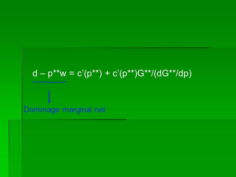 d – p**w = c(p**) + c(p**)G**/(dG**/dp) Dommage marginal net