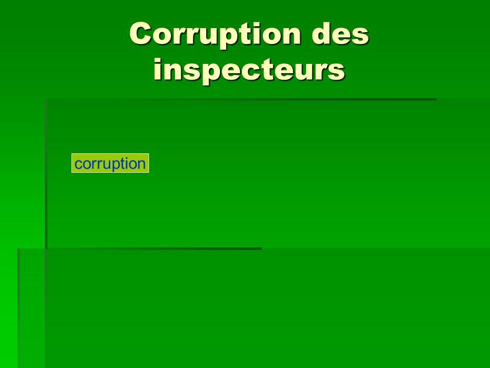 Corruption des inspecteurs corruption